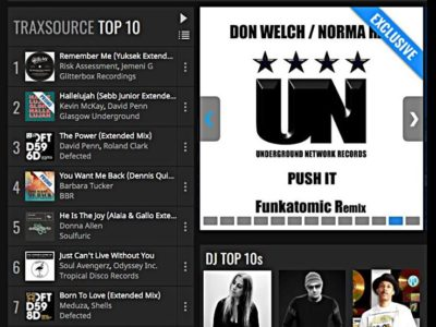 top 10 house chart
